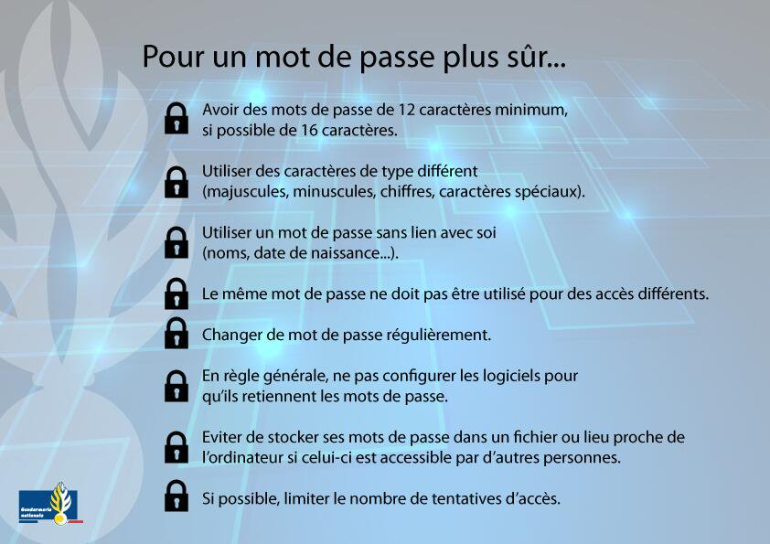 Consignes concernant les mots de passe